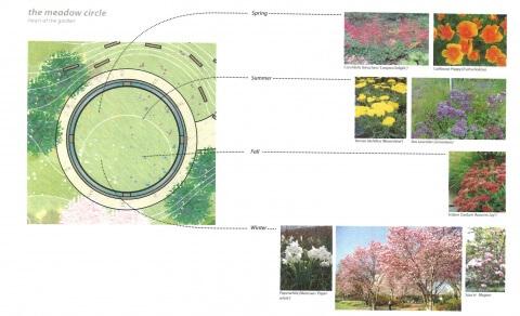 Meadow Circle